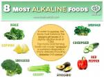 Why to choose the Alkaline Diet for a healthier life?