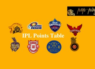 IPL Points Table